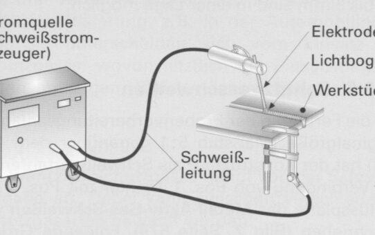 Elektrische Schaltung